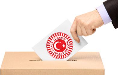 Seçim Sonuçları 2015