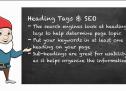 Heading Etiketleri ile SEO | h1 h2 h3 h4 h5 h6 Kullanımı